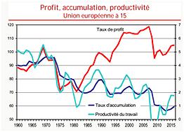 Gráfico artículo 'Francia: derecho al rencor' de Javier Velasco